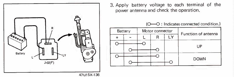 power antenna troubleshooting 101 pics rx7club mazda rx7 forum