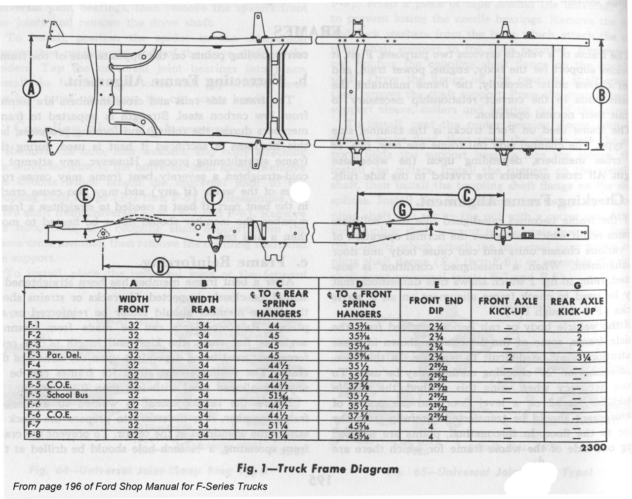 51 Ford F1 Wiring Diagram Trusted Schematics 1948 Dash Photo 49 Chassis Dimensions 1951 Album Vdubjim 1950 Truck
