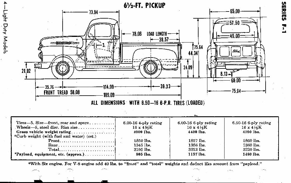 F Pickupspecs Vi moreover Dodge Power Wagon American Cars For Sale X X furthermore Wrecker together with Dodge Power Wagon X additionally Andres Pico. on 1947 power wagon