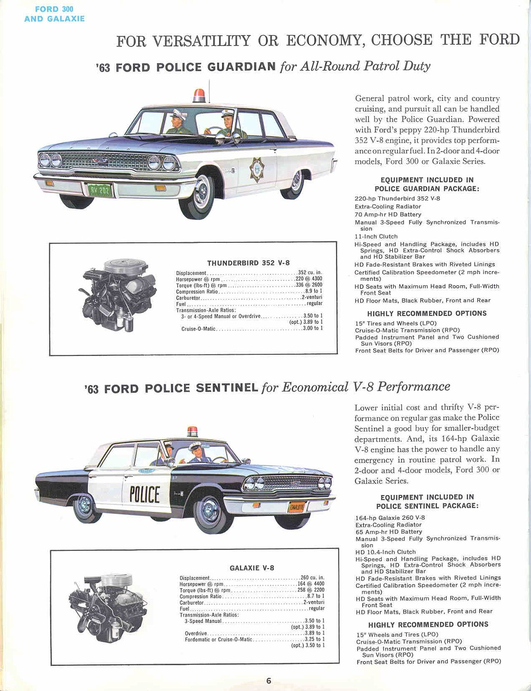 1963 Ford 06