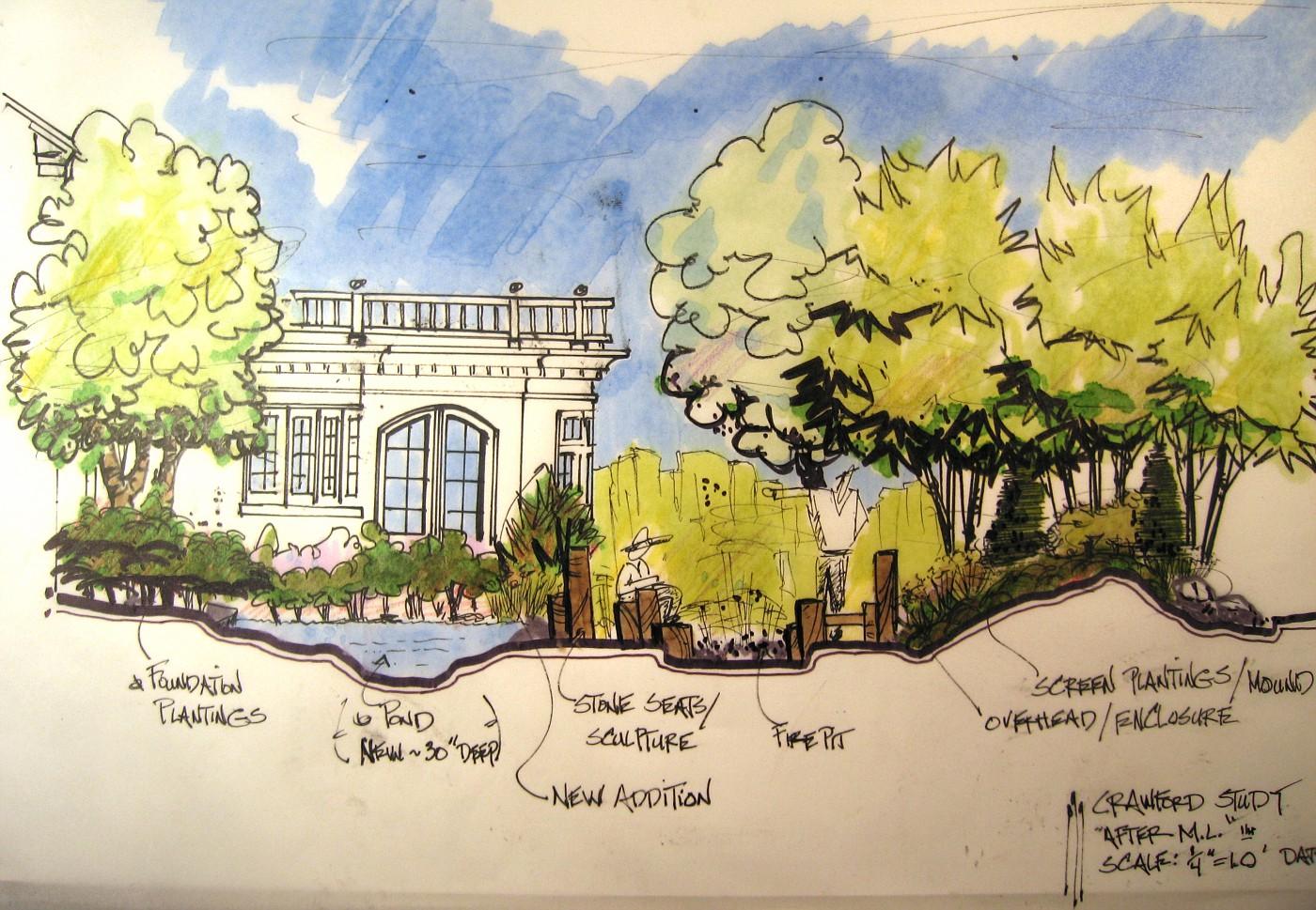 Whispering Crane Institute Evolution of Landscape Rendering Presentation