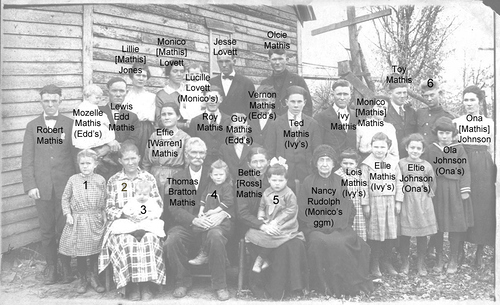 Thomas & Bettie Mathis family - 1918 - key