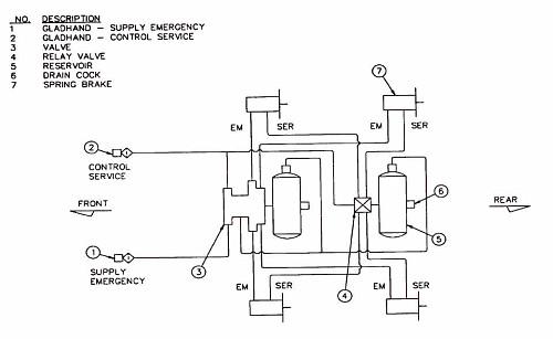 Trailer Air Brake Schematic : Photo trailer air brake schematic transfer a album