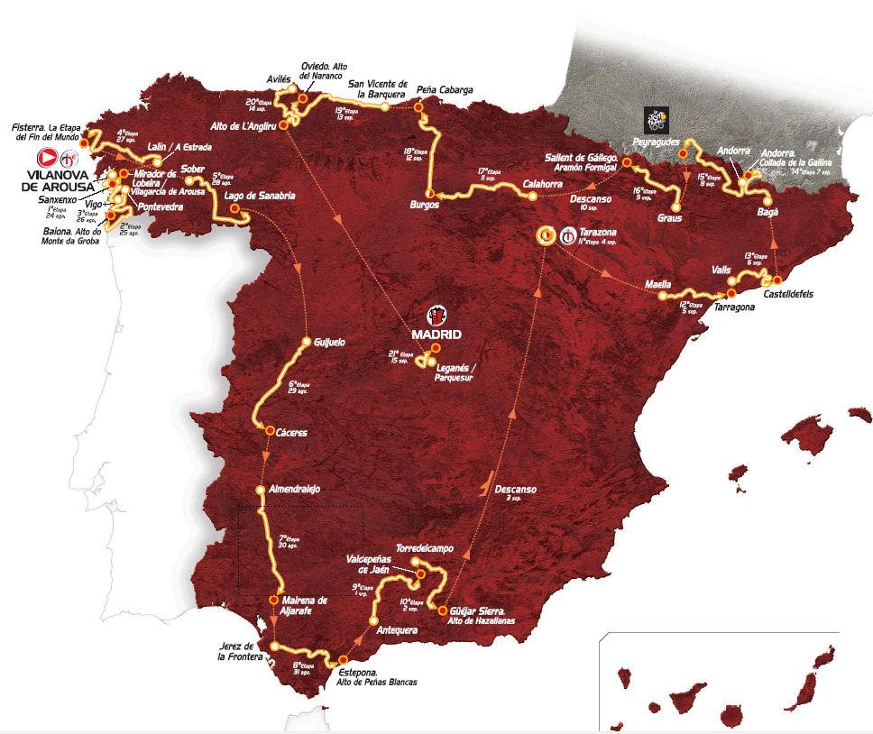 La Vuelta 2013