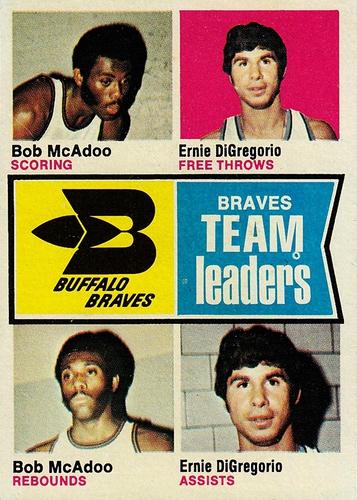 1974-75 Topps #083 (1)